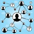 W jakim celu poznajesz ludzi przez Internet?